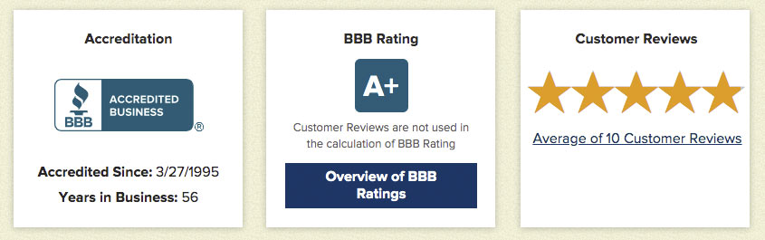 BBB rating for Richard Felser Windows Replacement Company
